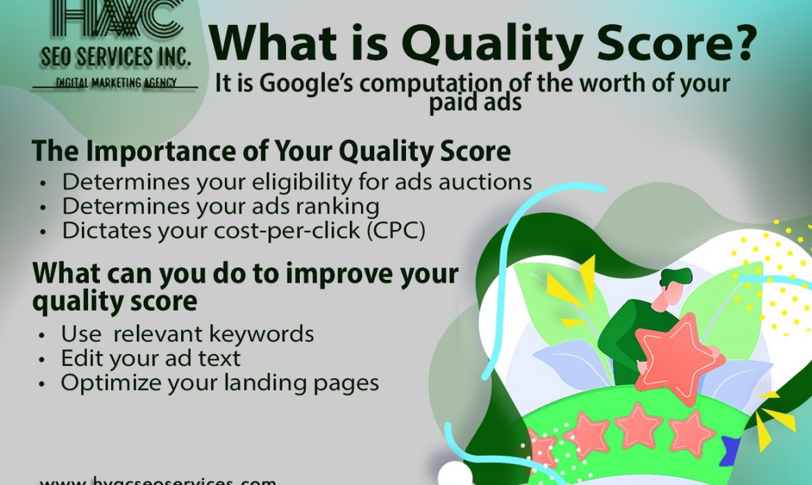 What is quality score? What can I do to improve it?